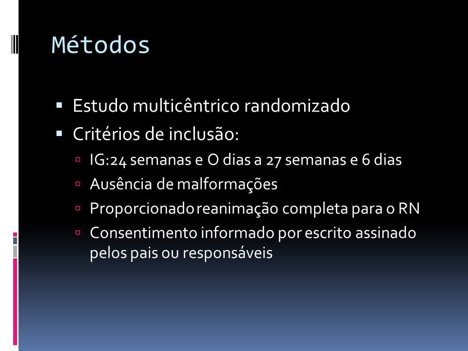Métodos Estudo multicêntrico randomizado Critérios de inclusão: