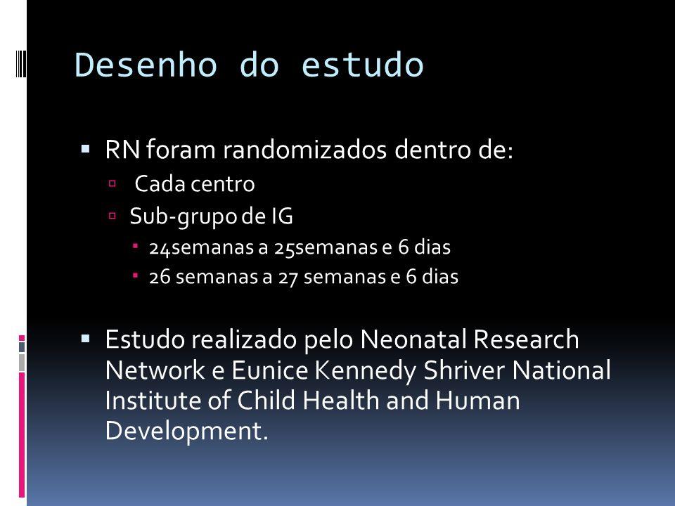 Desenho do estudo RN foram randomizados dentro de: