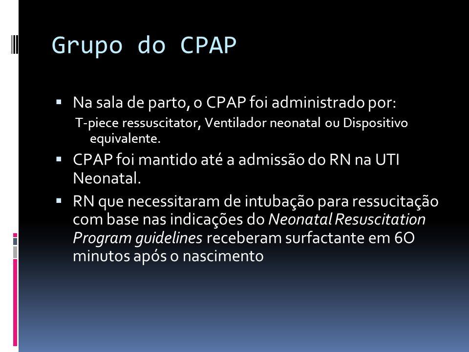 Grupo do CPAP Na sala de parto, o CPAP foi administrado por: