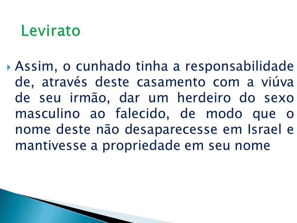 Levirato