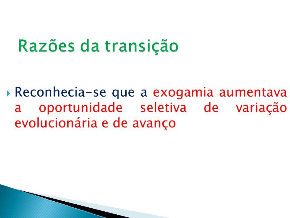 Razões da transiçãoReconhecia-se que a exogamia aumentava a oportunidade seletiva de variação evolucionária e de avanço.