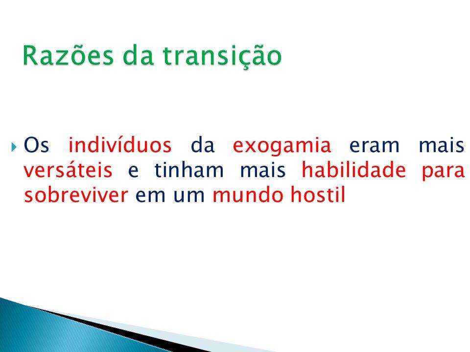 Razões da transição Os indivíduos da exogamia eram mais versáteis e tinham mais habilidade para sobreviver em um mundo hostil.