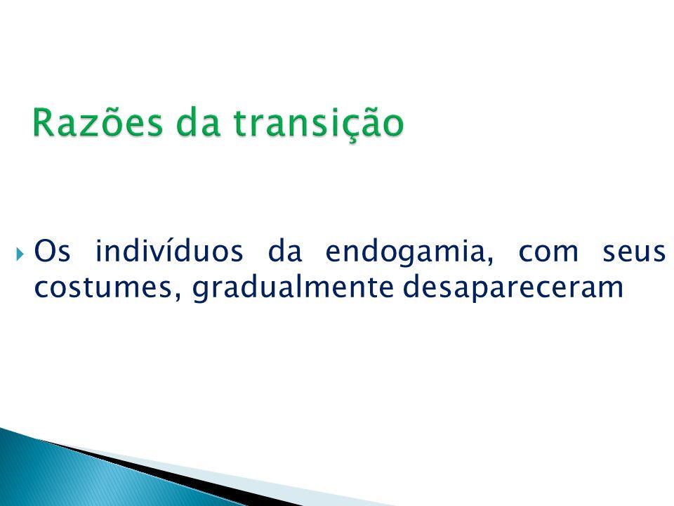 Razões da transição Os indivíduos da endogamia, com seus costumes, gradualmente desapareceram