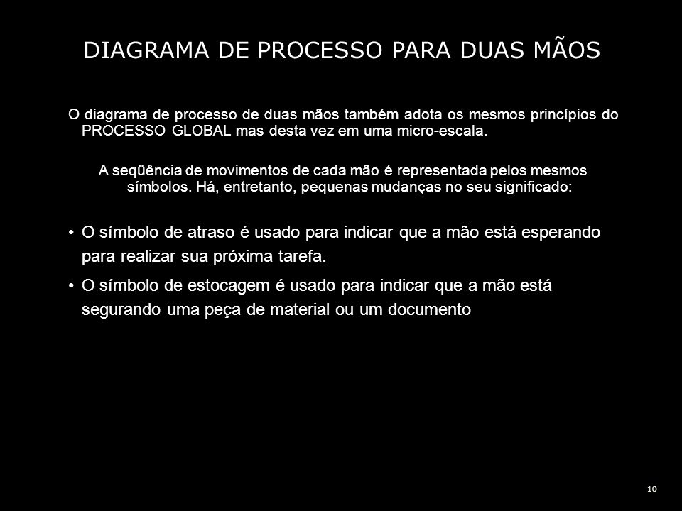 DIAGRAMA DE PROCESSO PARA DUAS MÃOS
