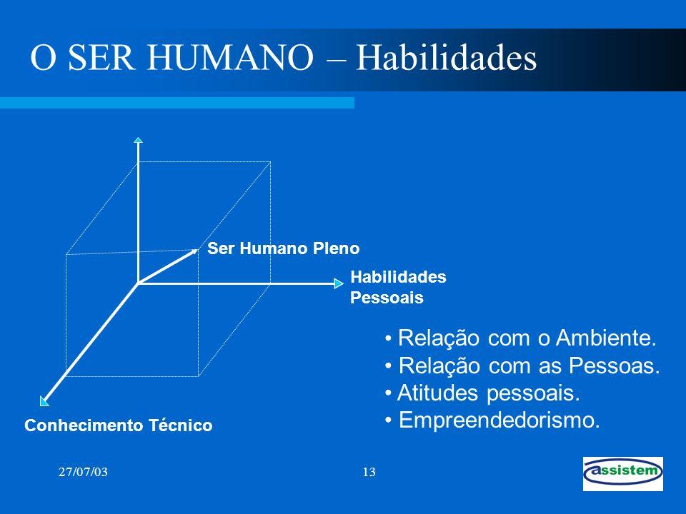 O SER HUMANO – Habilidades