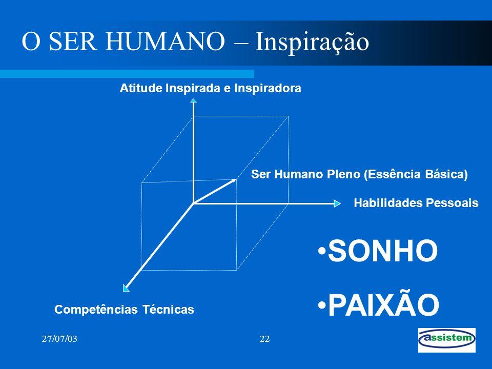SONHO PAIXÃO O SER HUMANO – Inspiração Atitude Inspirada e Inspiradora