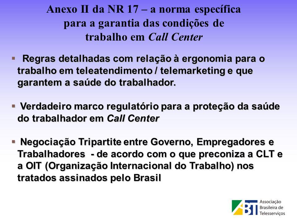 Anexo II da NR 17 – a norma específica para a garantia das condições de trabalho em Call Center