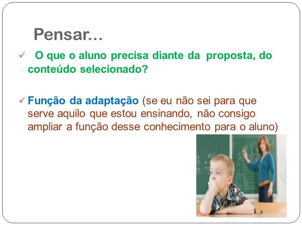 Pensar... O que o aluno precisa diante da proposta, do conteúdo selecionado