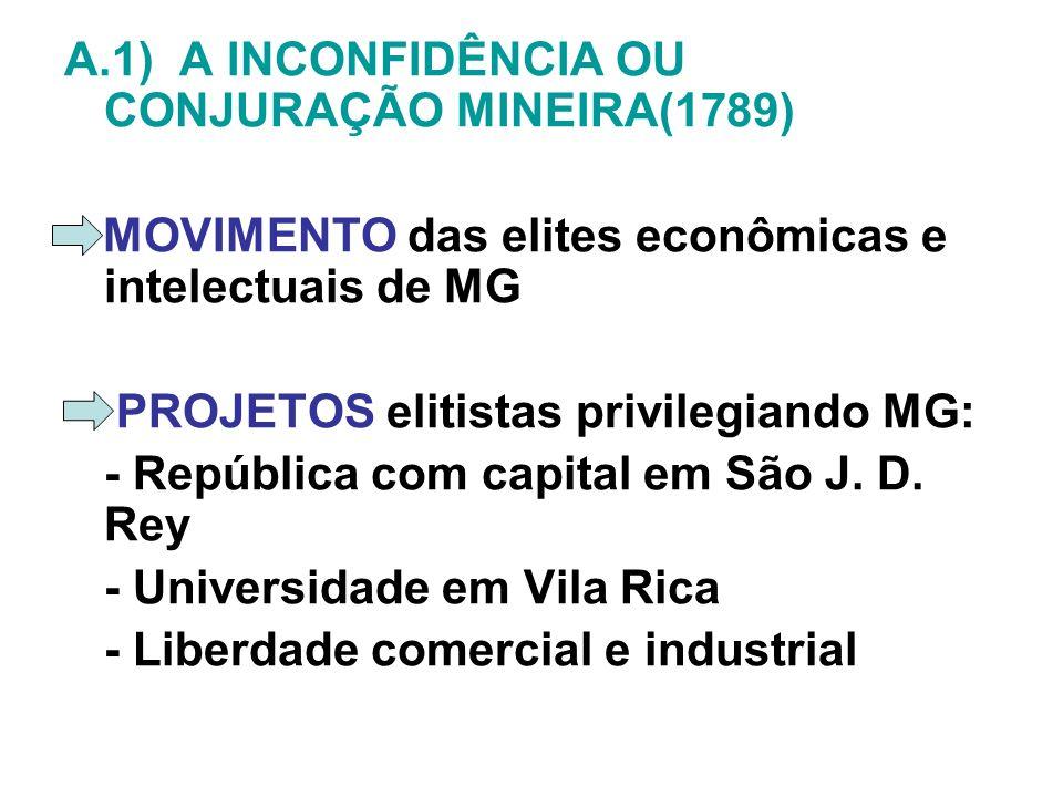 A.1) A INCONFIDÊNCIA OU CONJURAÇÃO MINEIRA(1789)