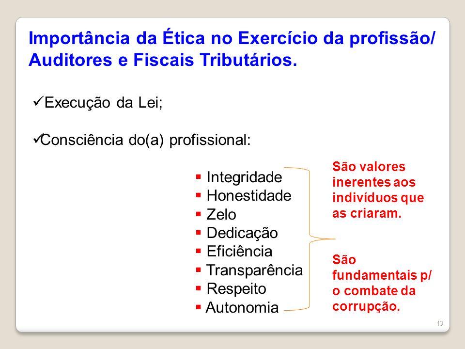 Importância da Ética no Exercício da profissão/ Auditores e Fiscais Tributários.