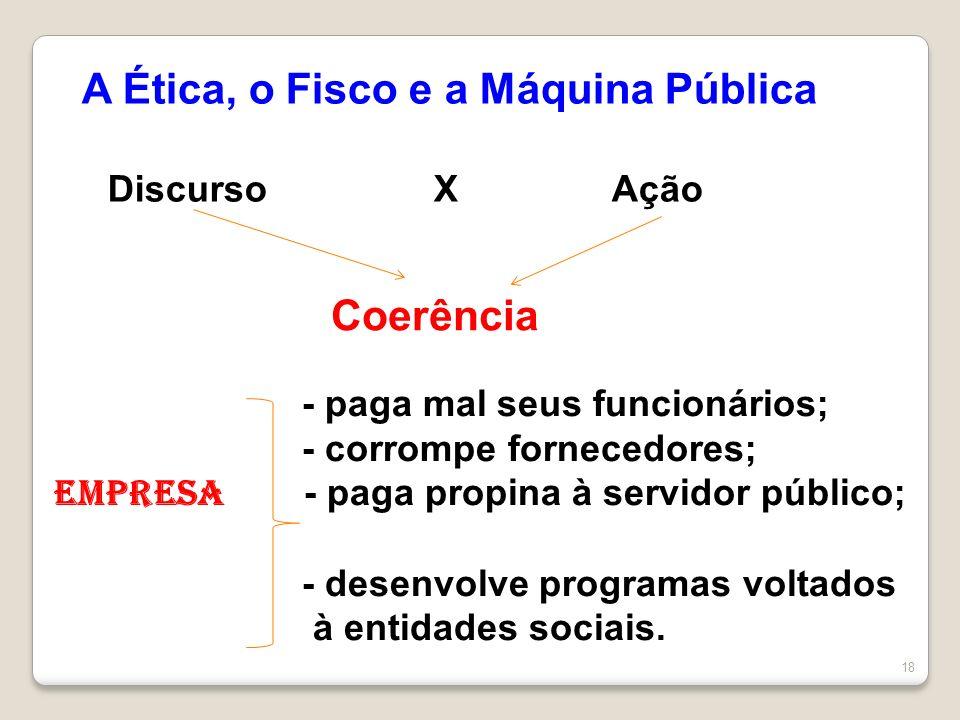 A Ética, o Fisco e a Máquina Pública