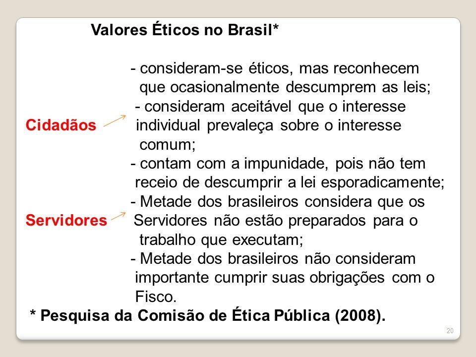 Valores Éticos no Brasil*