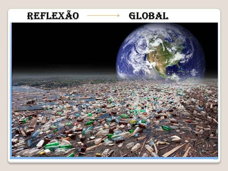 Reflexão Global