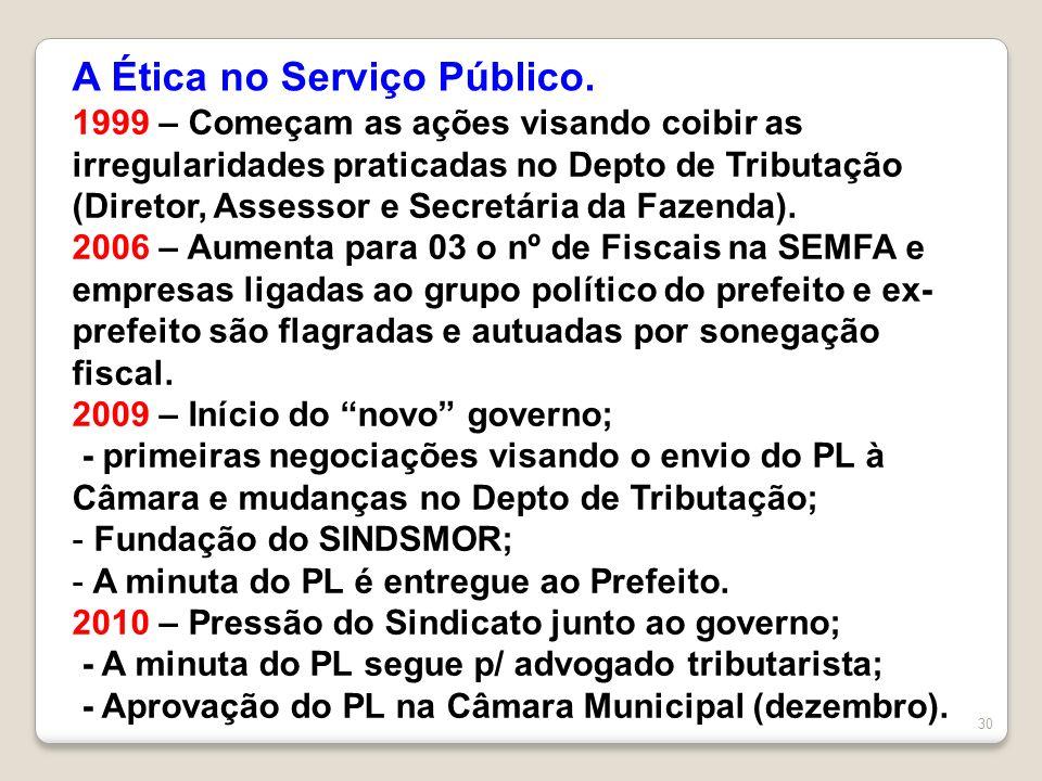 A Ética no Serviço Público.