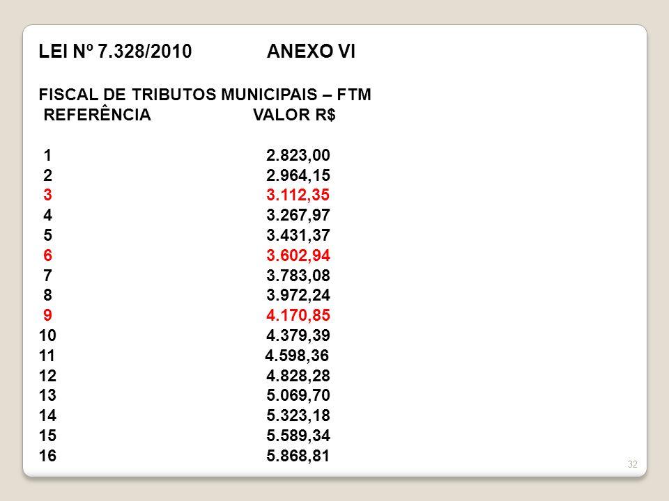 LEI Nº 7.328/2010 ANEXO VI FISCAL DE TRIBUTOS MUNICIPAIS – FTM