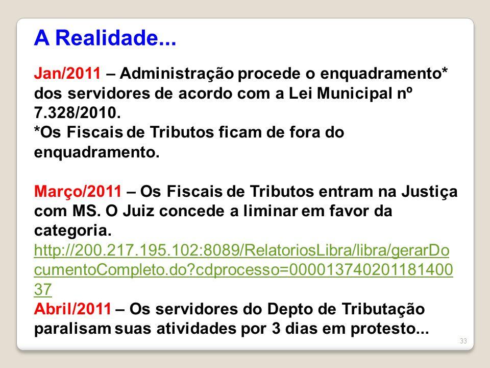 A Realidade... Jan/2011 – Administração procede o enquadramento* dos servidores de acordo com a Lei Municipal nº 7.328/2010.