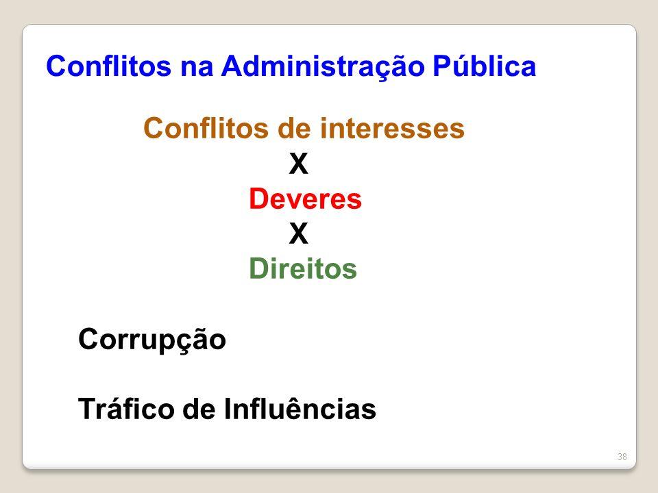 Conflitos na Administração Pública