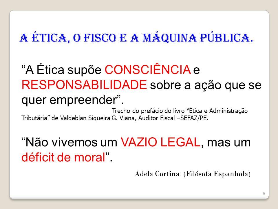 A Ética, o Fisco e a Máquina Pública.
