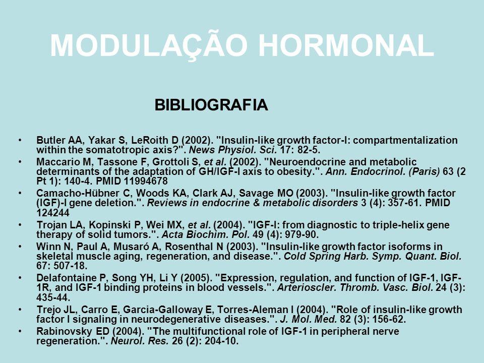 MODULAÇÃO HORMONAL BIBLIOGRAFIA.