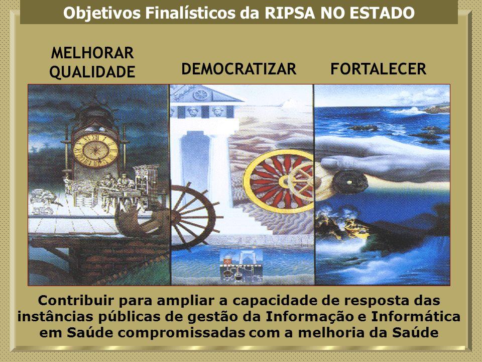 Objetivos Finalísticos da RIPSA NO ESTADO