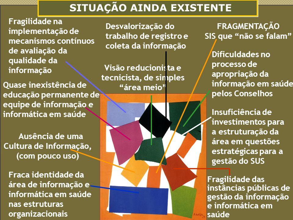 SITUAÇÃO AINDA EXISTENTE