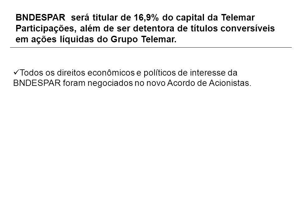 BNDESPAR será titular de 16,9% do capital da Telemar