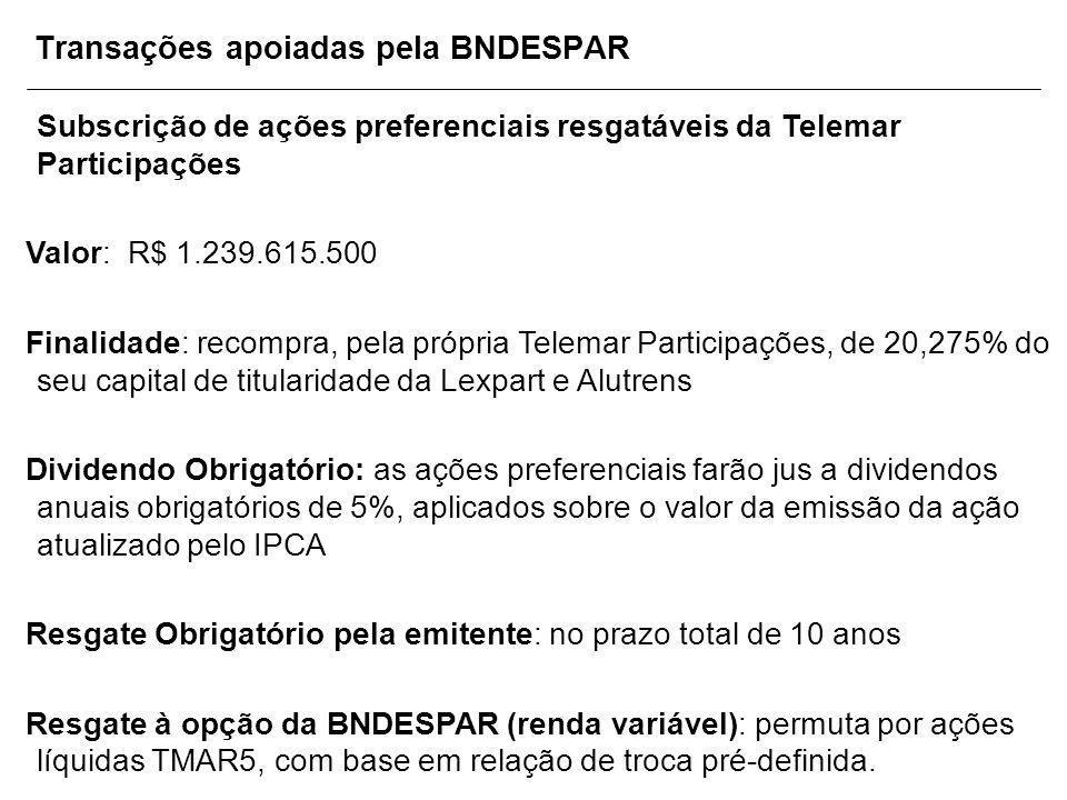 Transações apoiadas pela BNDESPAR