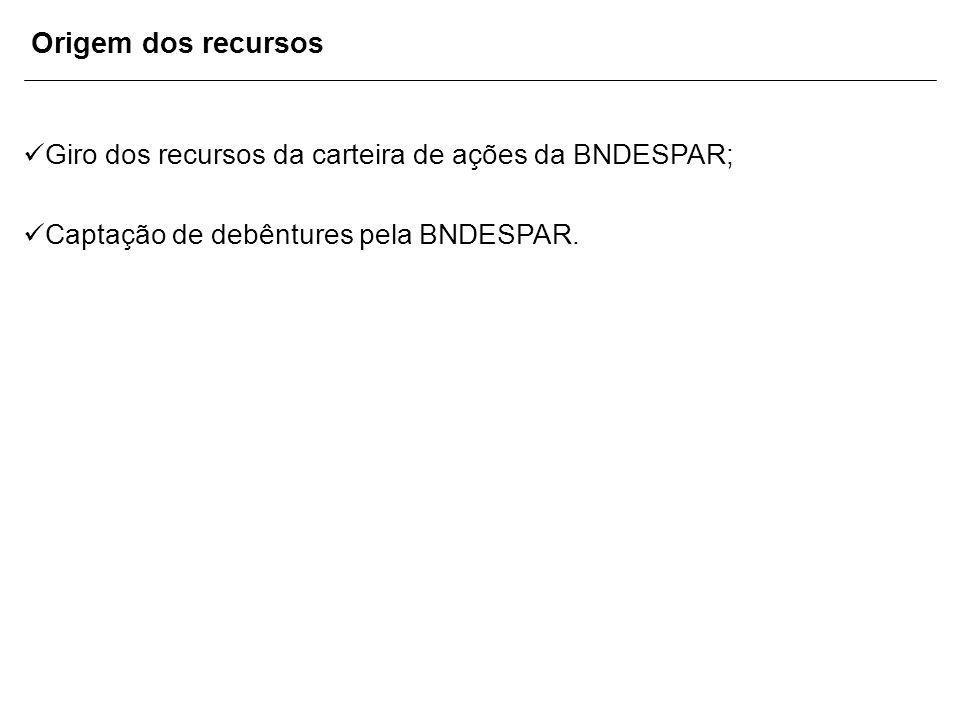 Origem dos recursosGiro dos recursos da carteira de ações da BNDESPAR; Captação de debêntures pela BNDESPAR.