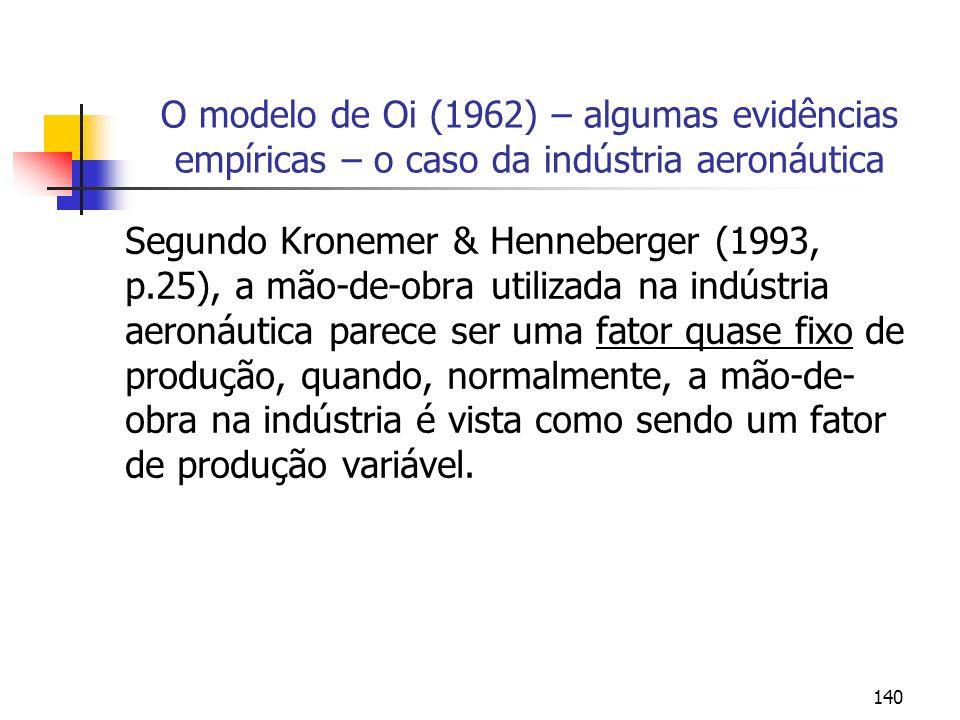 O modelo de Oi (1962) – algumas evidências empíricas – o caso da indústria aeronáutica