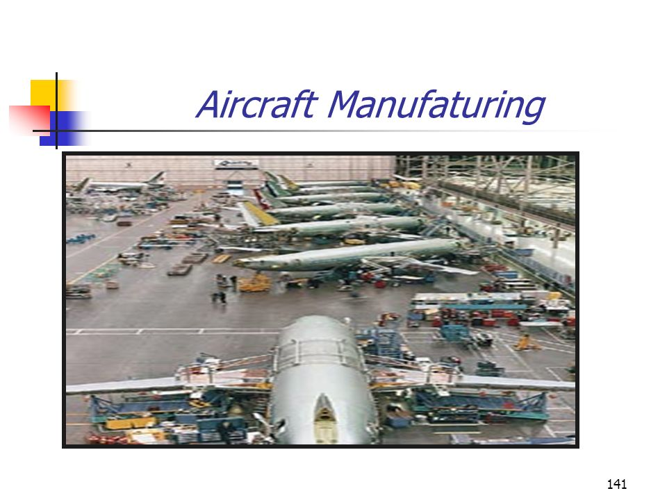 Aircraft Manufaturing