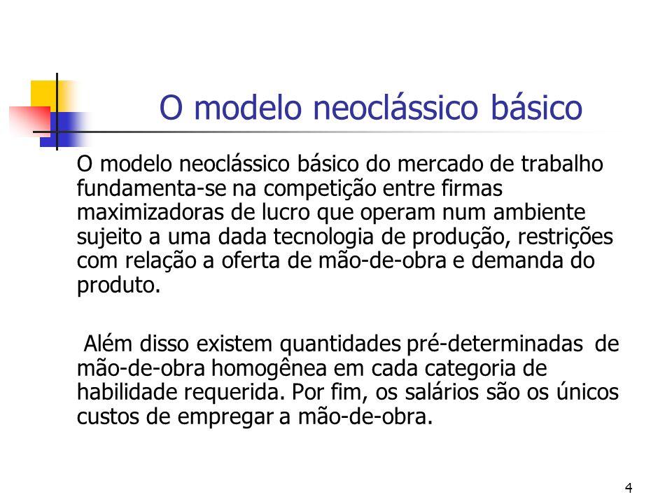 O modelo neoclássico básico