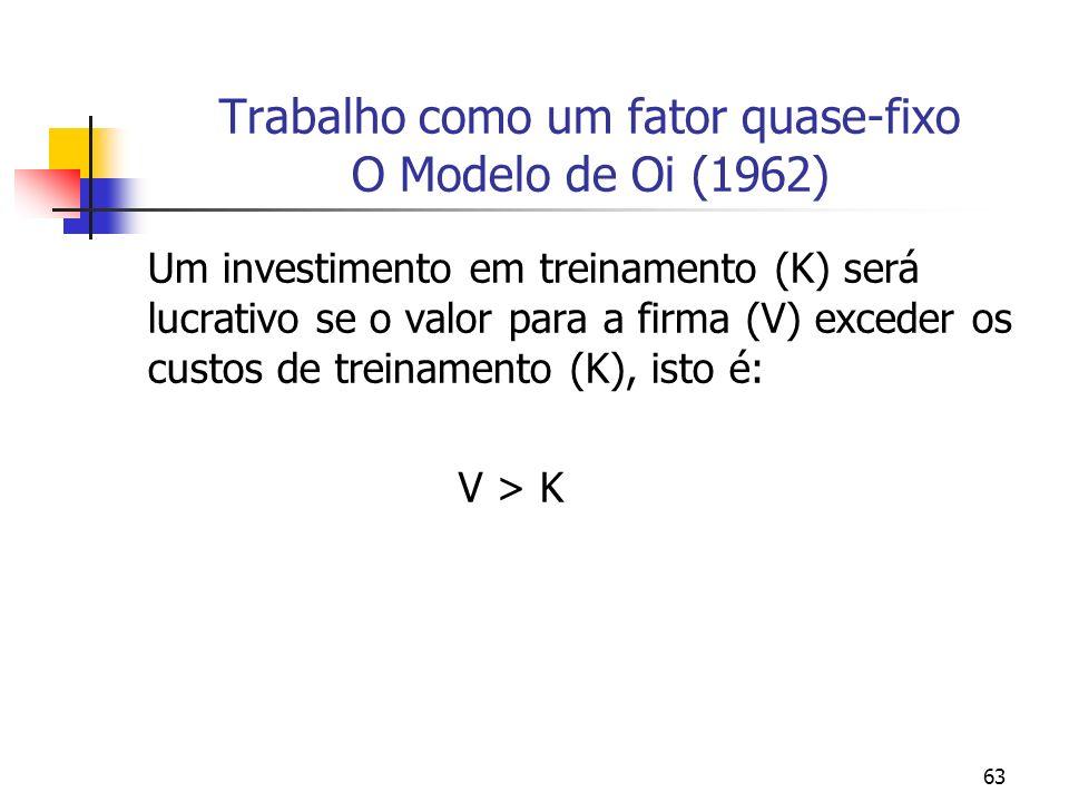 Trabalho como um fator quase-fixo O Modelo de Oi (1962)