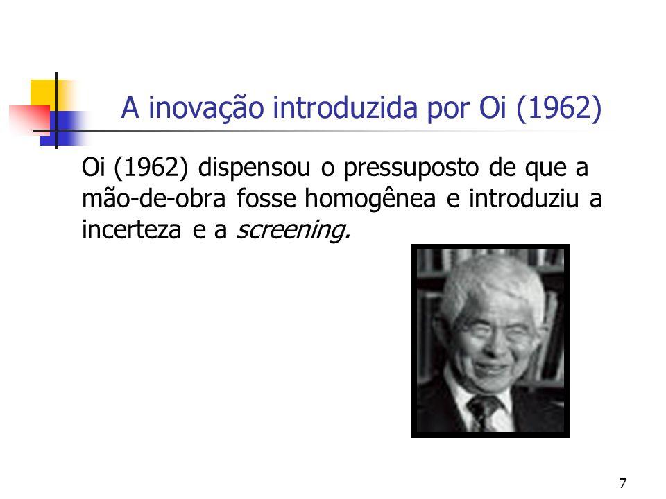 A inovação introduzida por Oi (1962)
