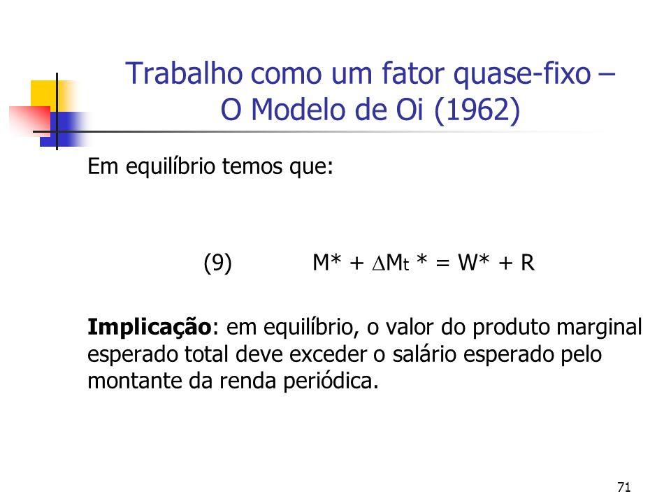 Trabalho como um fator quase-fixo – O Modelo de Oi (1962)