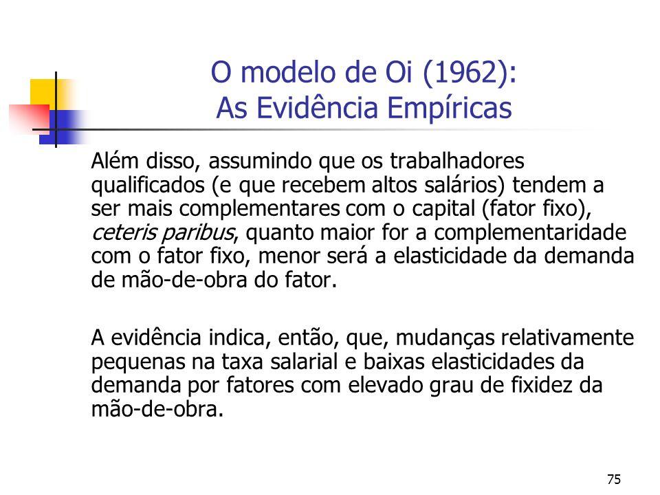 O modelo de Oi (1962): As Evidência Empíricas