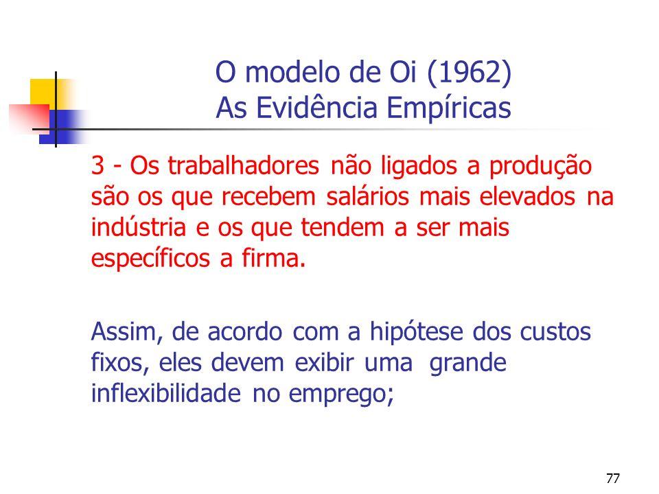 O modelo de Oi (1962) As Evidência Empíricas
