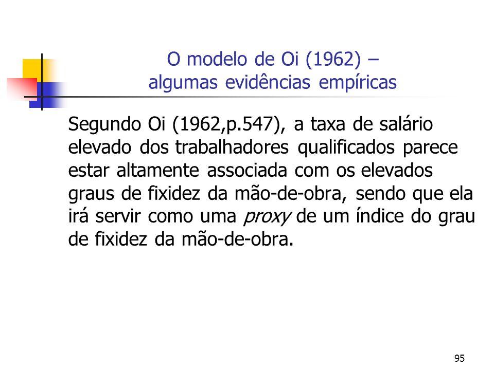 O modelo de Oi (1962) – algumas evidências empíricas