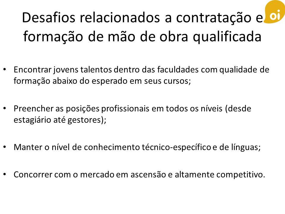 Desafios relacionados a contratação e formação de mão de obra qualificada