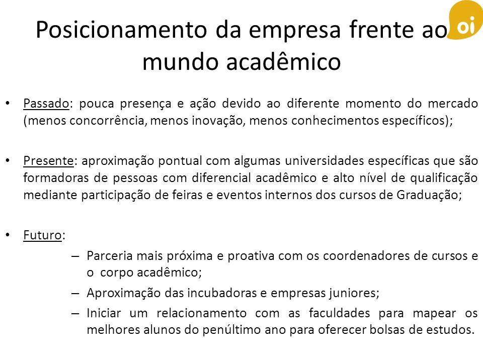 Posicionamento da empresa frente ao mundo acadêmico