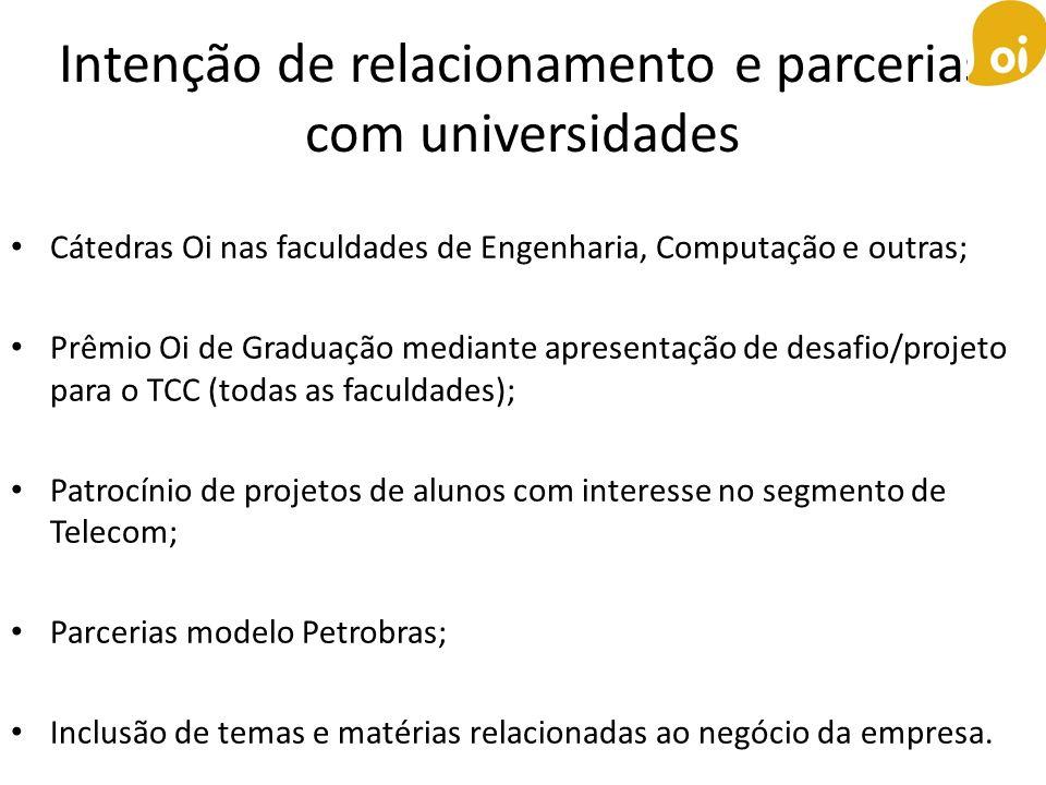 Intenção de relacionamento e parcerias com universidades