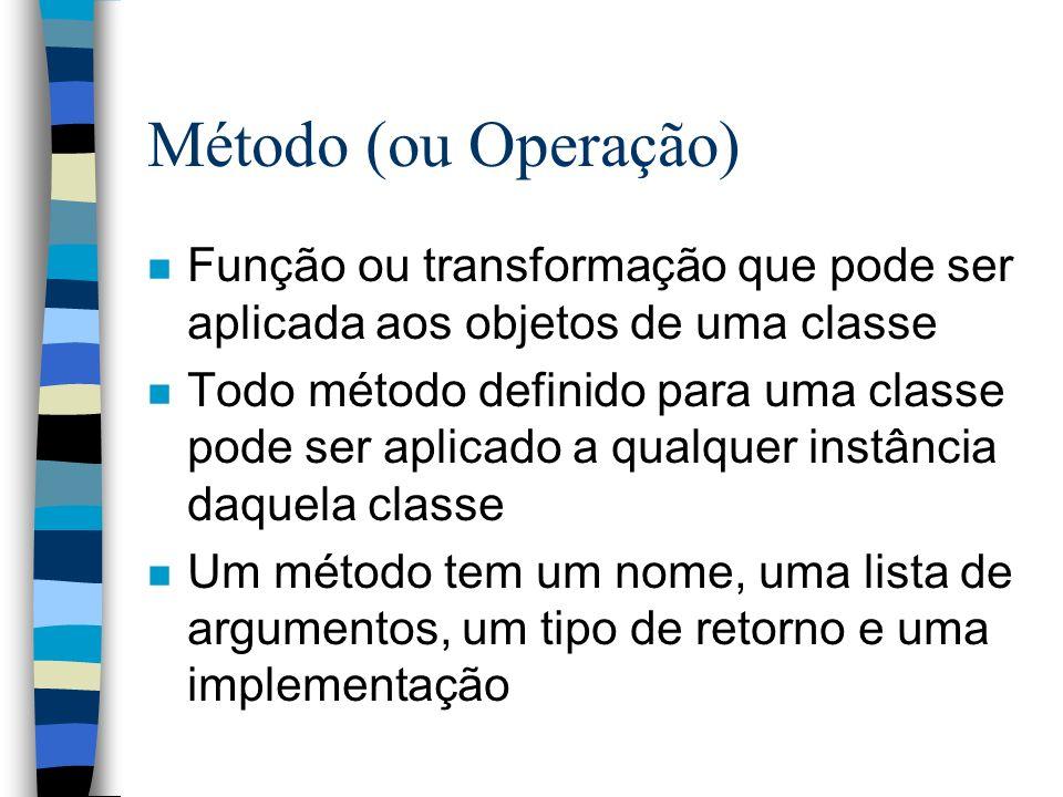 Método (ou Operação) Função ou transformação que pode ser aplicada aos objetos de uma classe.