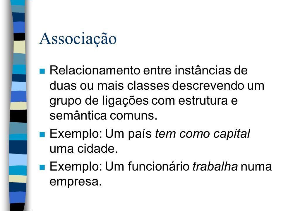 Associação Relacionamento entre instâncias de duas ou mais classes descrevendo um grupo de ligações com estrutura e semântica comuns.
