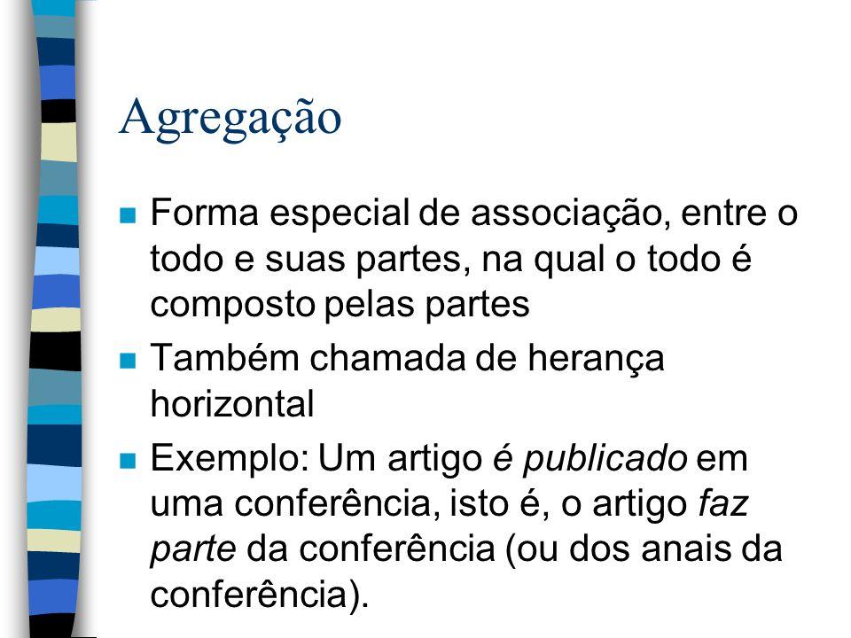 Agregação Forma especial de associação, entre o todo e suas partes, na qual o todo é composto pelas partes.