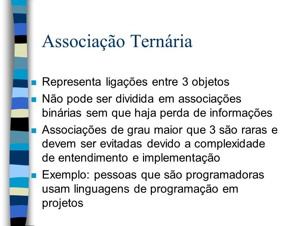 Associação Ternária Representa ligações entre 3 objetos