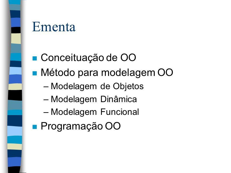 Ementa Conceituação de OO Método para modelagem OO Programação OO