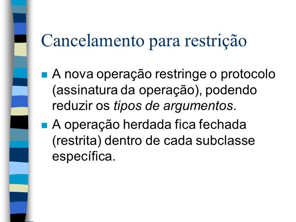 Cancelamento para restrição