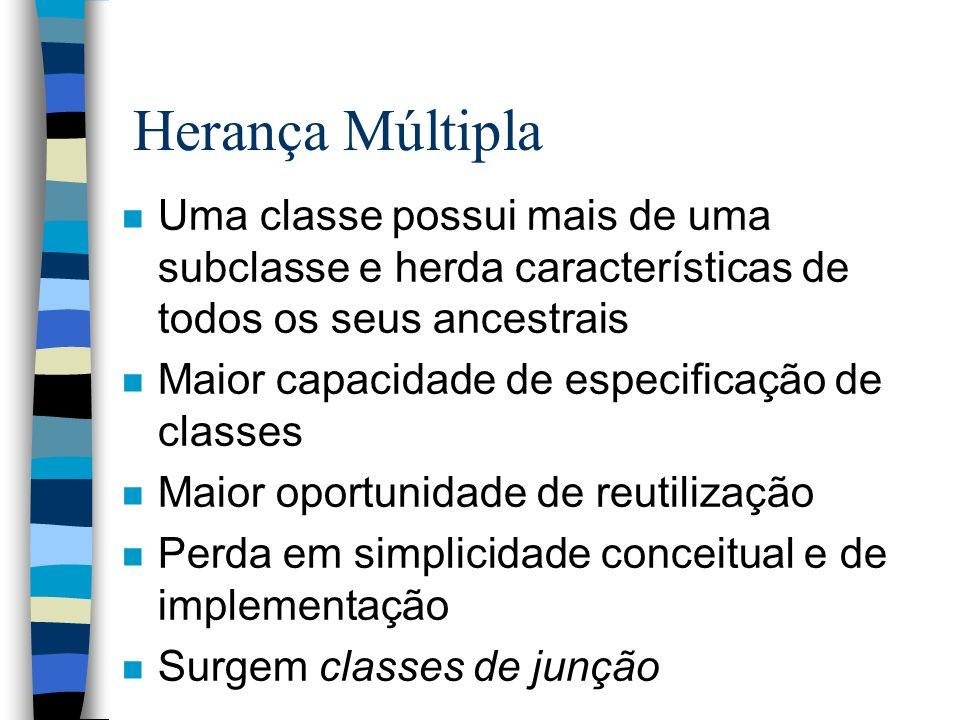 Herança Múltipla Uma classe possui mais de uma subclasse e herda características de todos os seus ancestrais.