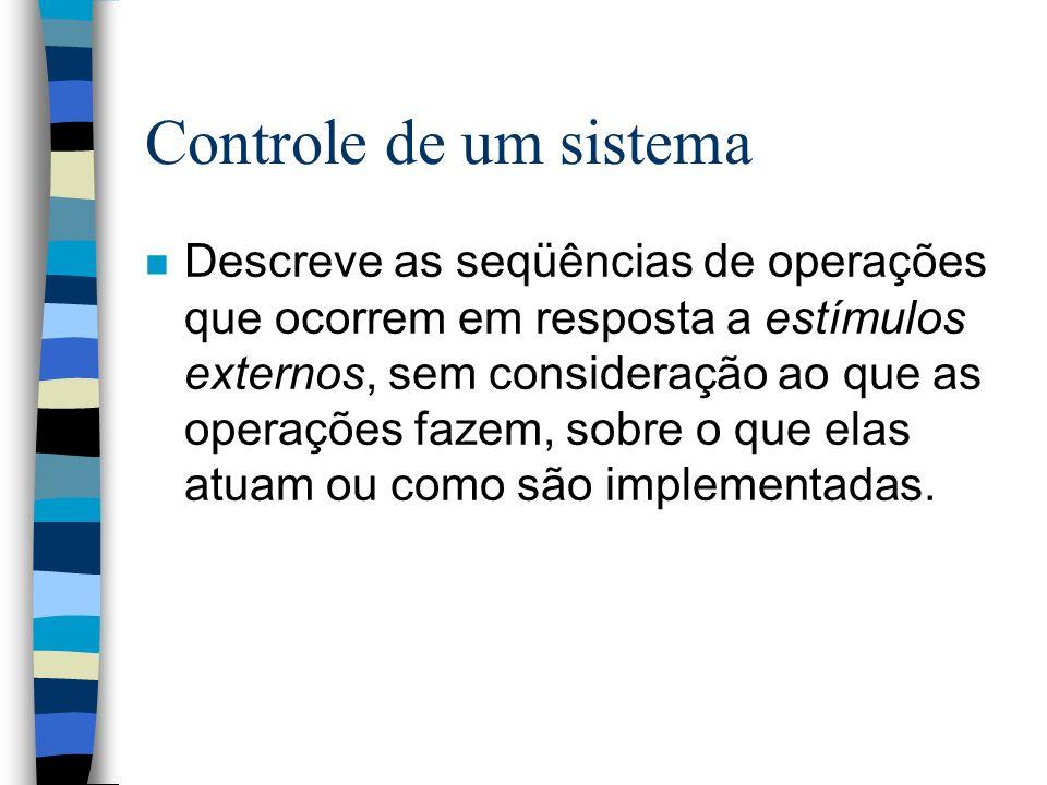 Controle de um sistema
