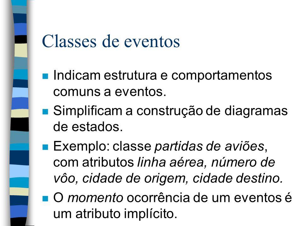 Classes de eventos Indicam estrutura e comportamentos comuns a eventos. Simplificam a construção de diagramas de estados.