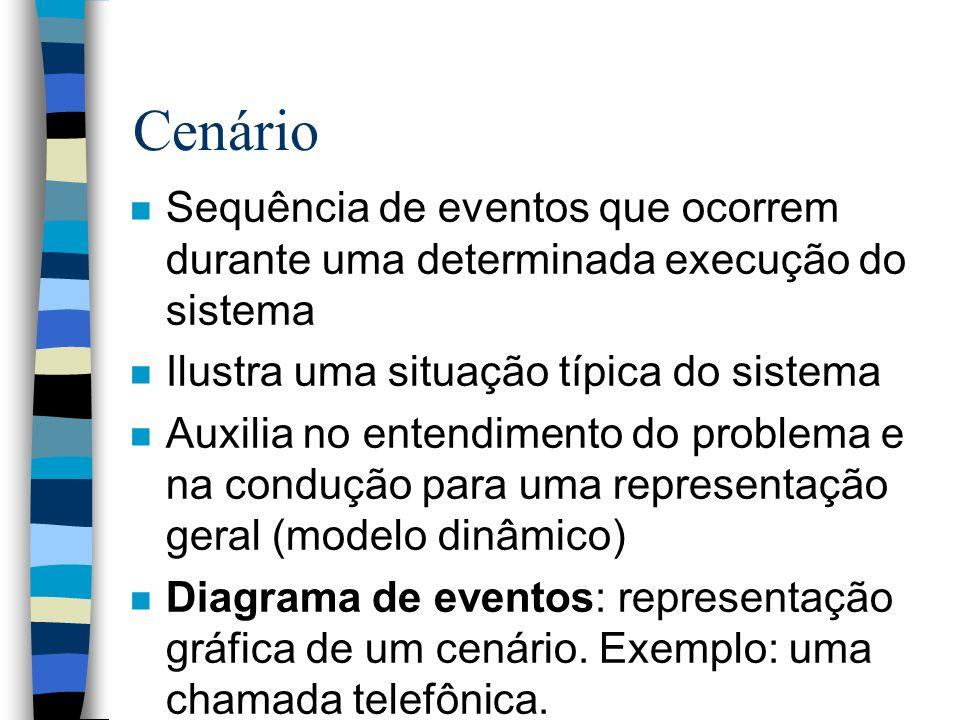 Cenário Sequência de eventos que ocorrem durante uma determinada execução do sistema. Ilustra uma situação típica do sistema.